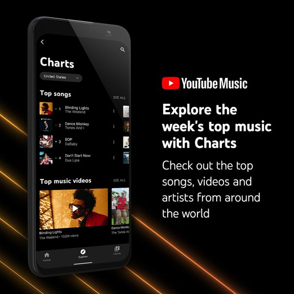 Neu: Internationale Charts in YouTube Music