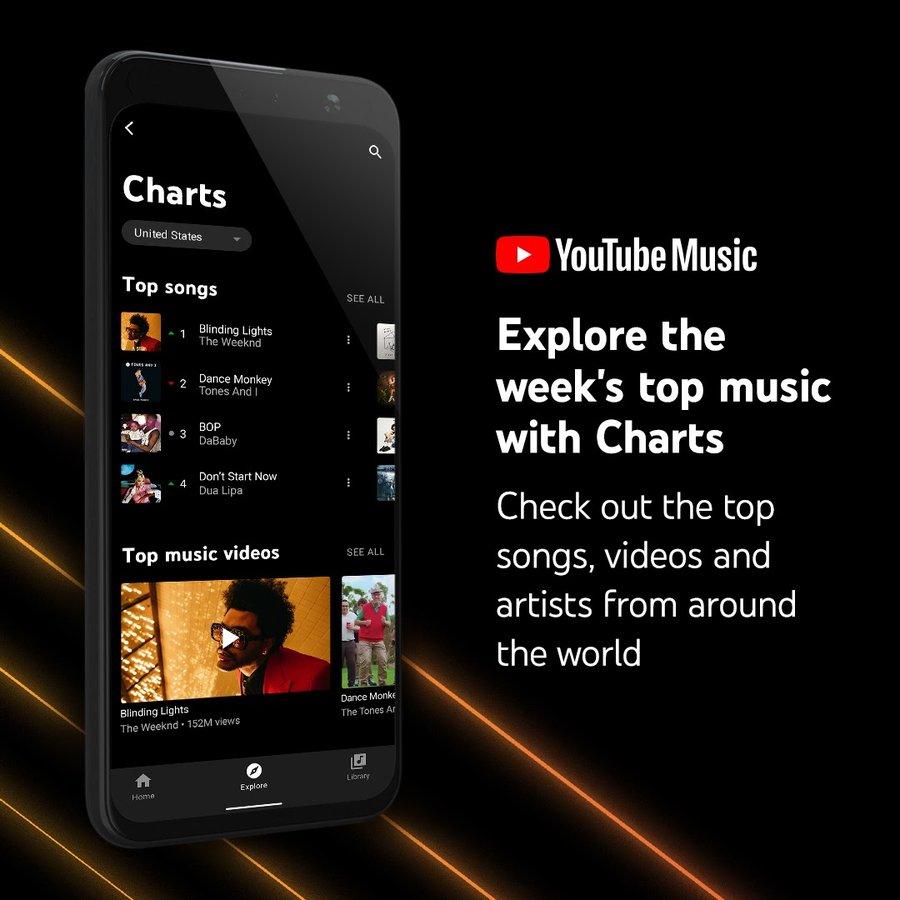 Neu: Internationale Charts in YouTube Music