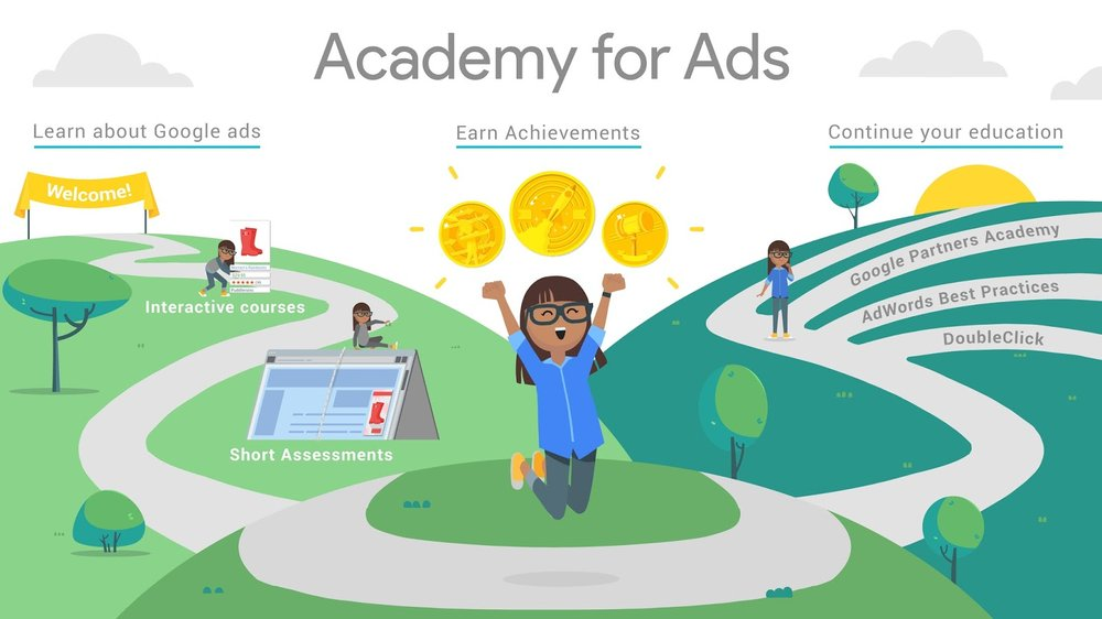 Academy for Ads