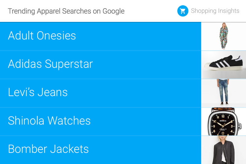 Trending Apparel Searches