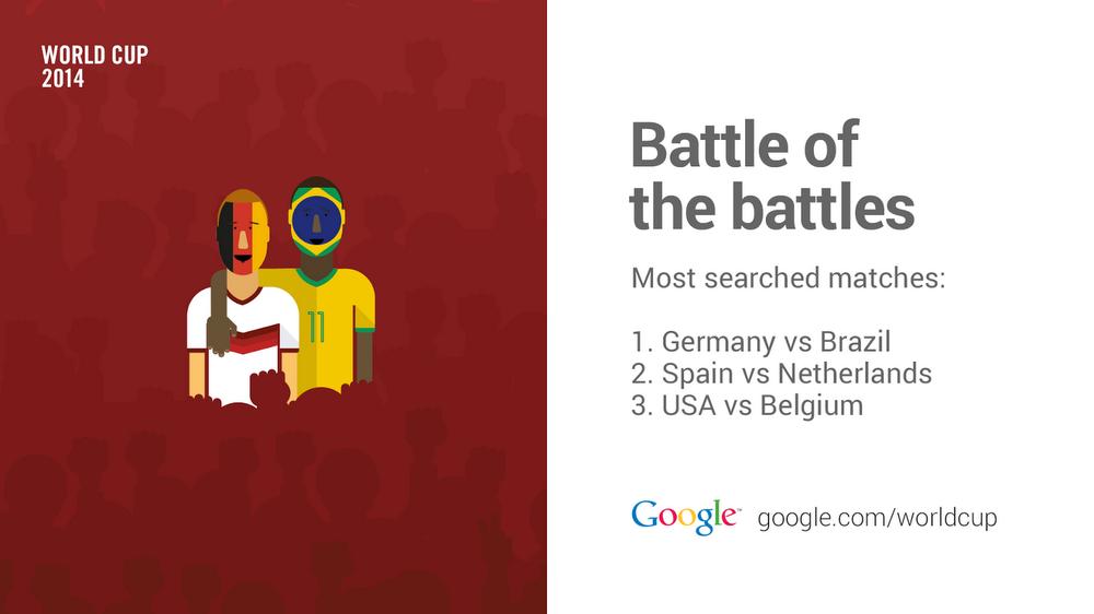 battle of battles