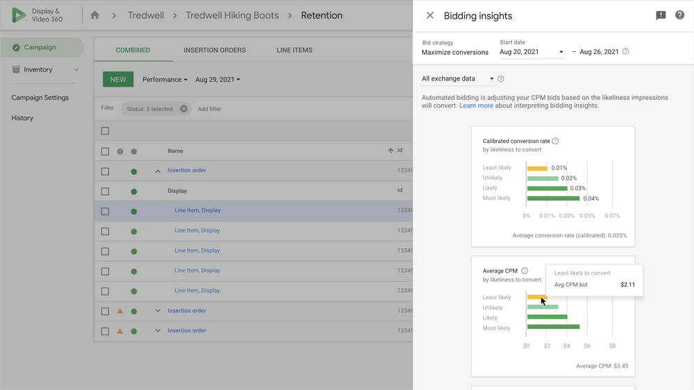 User Interface image of Access Bidding insights