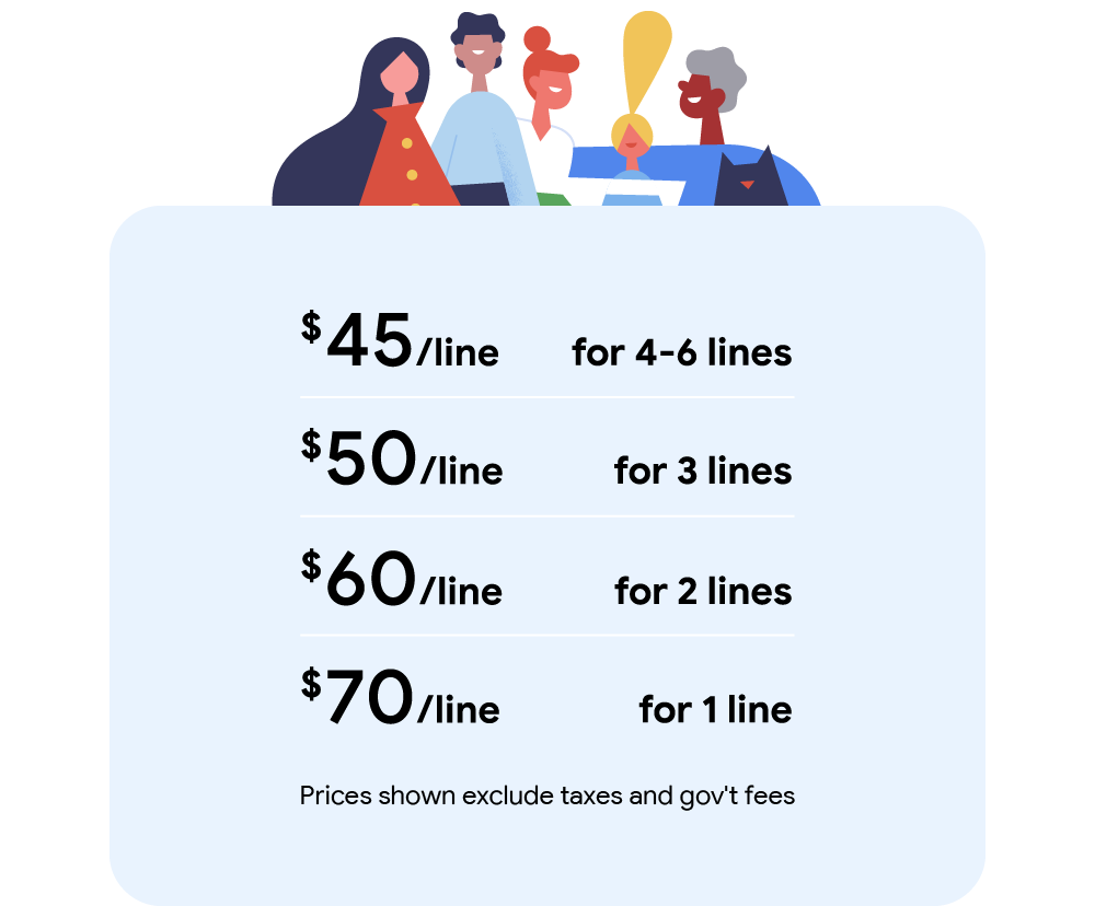 Google Fi's Unlimited plan