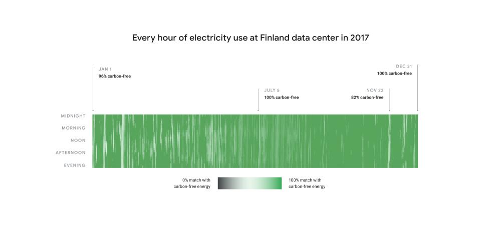 carbon-free_blog-asset_Finland-heatmap.jpg