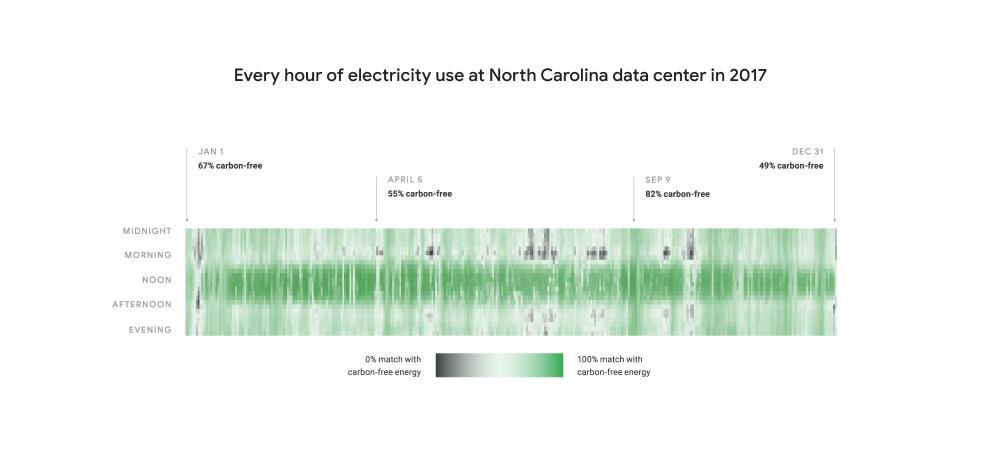 carbon-free_blog-asset_NC-heatmap.jpg