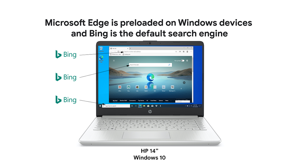 "Microsoft Edge is preloaded on Windows devices and Bing is the default search engine. HP 14"" laptop with Windows 10 showing Bing preloaded."