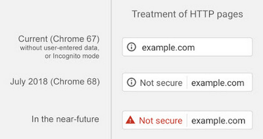 Chrome_Not_Secure_Summary.jpg