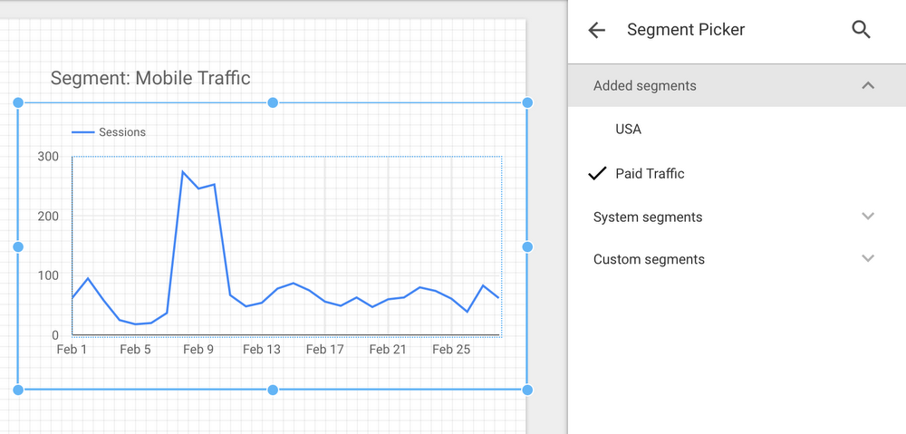 Data Studio allows you to link to your Google Analytics segments.