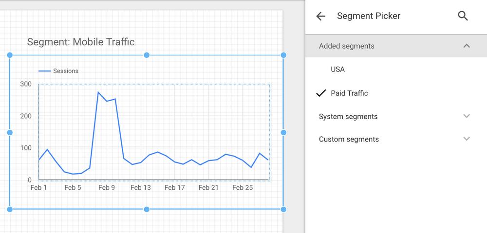 Data Studio allows you to link to your Google Analytics segments.