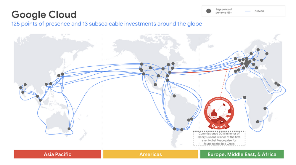 Google Cloud Platform presense and subsea cables
