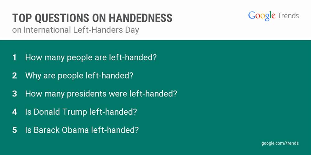 handedness.width-1024.png