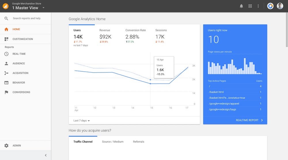 google analytics social media traffic