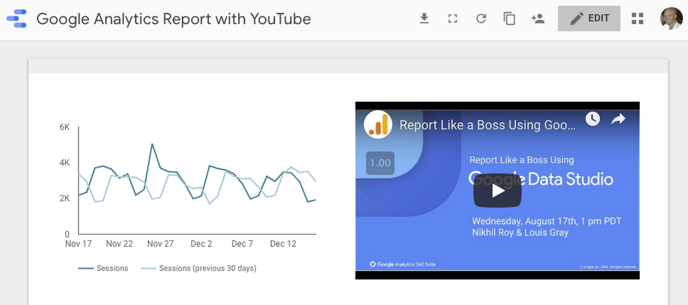 Sample report with embedded YouTube video