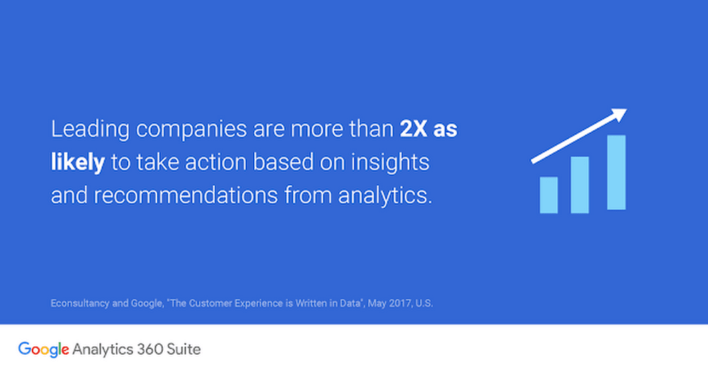google-econsultancy-data-driven-insights-stat.png