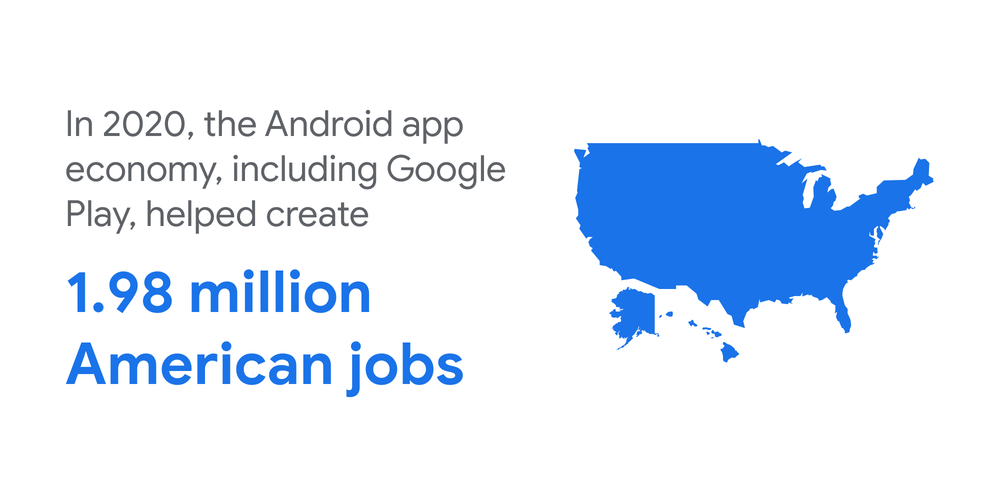 An image of the United States in blue. Text: In 2020, the Android app economy, including Google Play, helped create 1.98 million American jobs