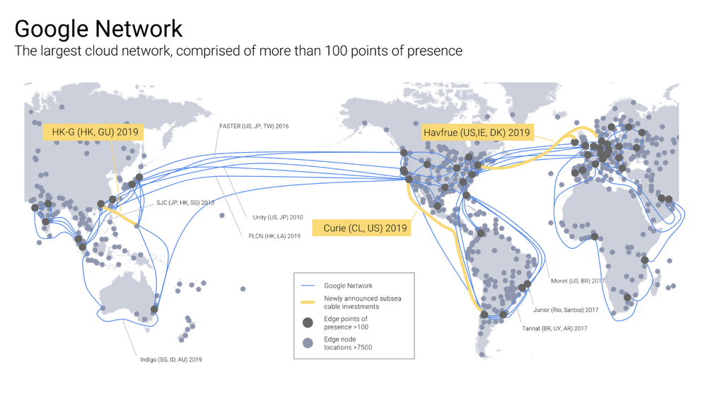 Google expands network with new data centers, subsea cables
