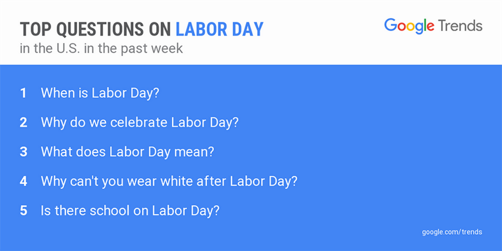 labor-day-trends.width-1024.png