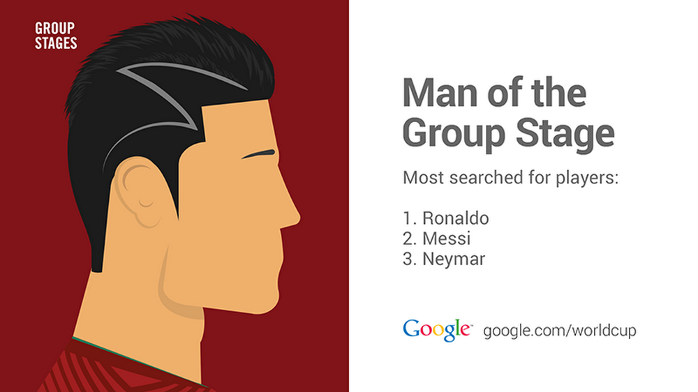man-of-the-group-stage.width-1600.png