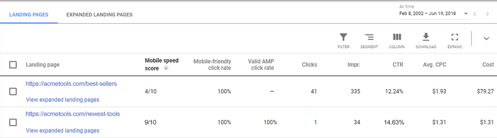 Mobile Speed Score Screenshot