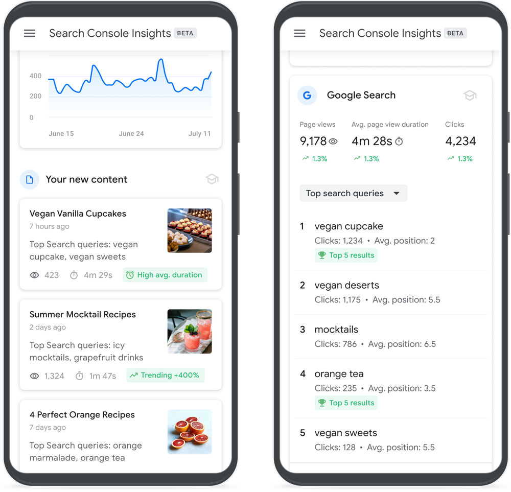 screenshot of Search Console Insight examples