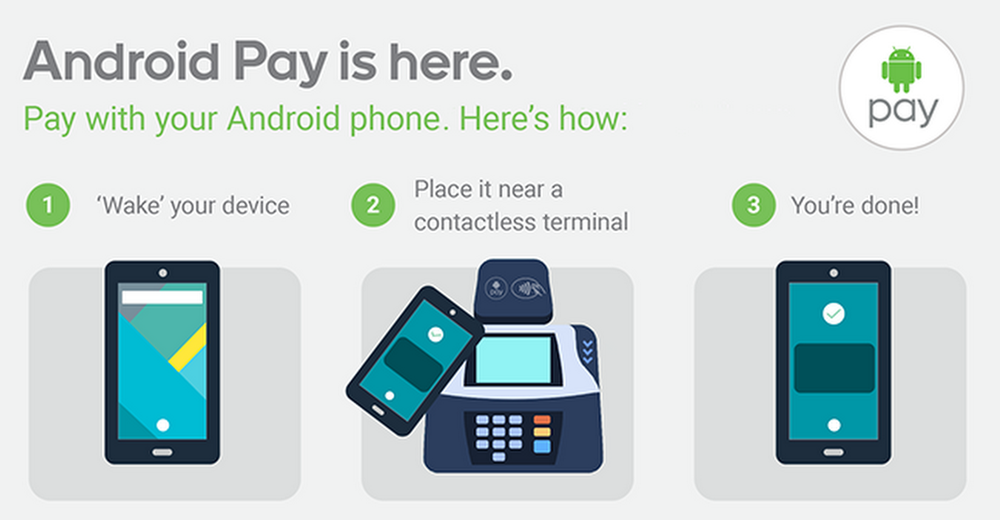 Android Pay New Zealand Infographic