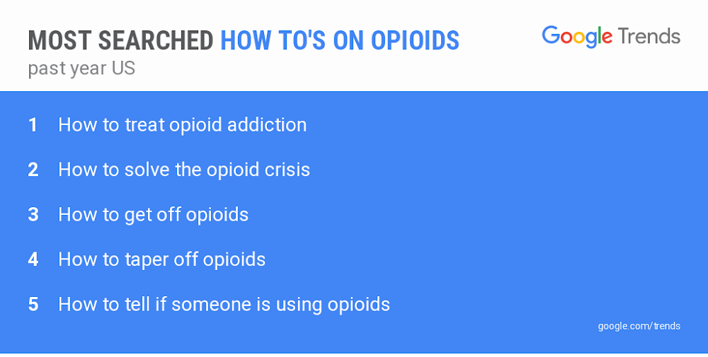 opioids_data