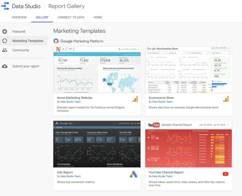 data studio report gallery