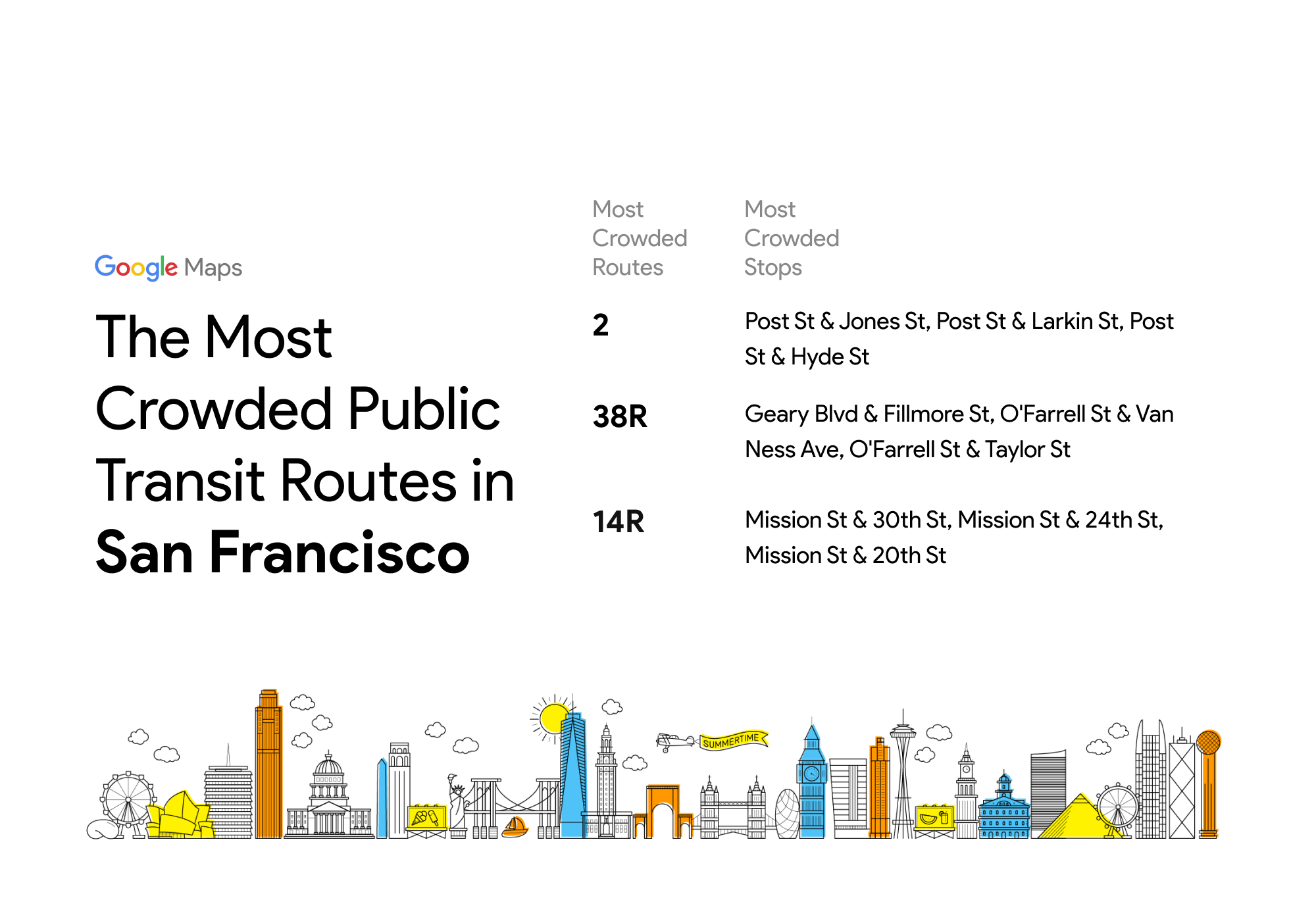 Transit crowdedness trends from around the world, according to Google Maps
