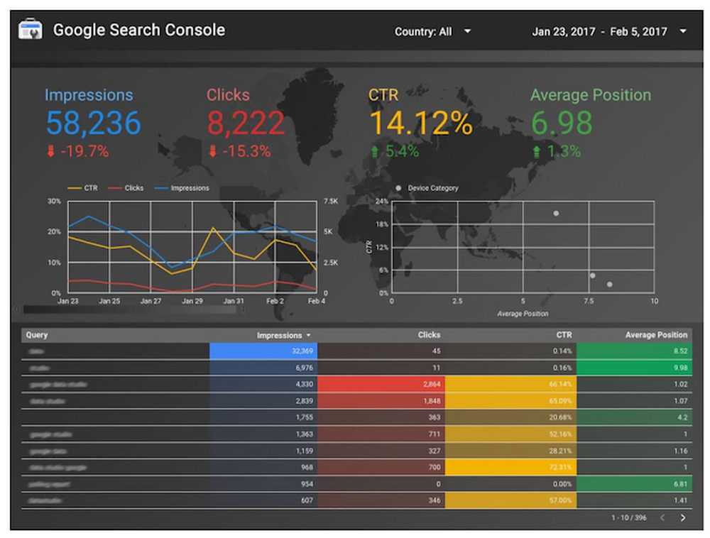 Search Console users