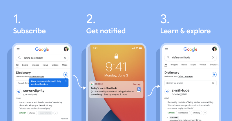 Three screenshots of a phone showing how to sign-up for this feature as well as what the notification looks like once the user has signed up.