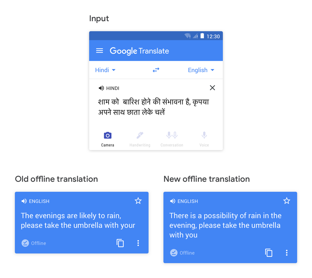 google translate from english to tamil free download