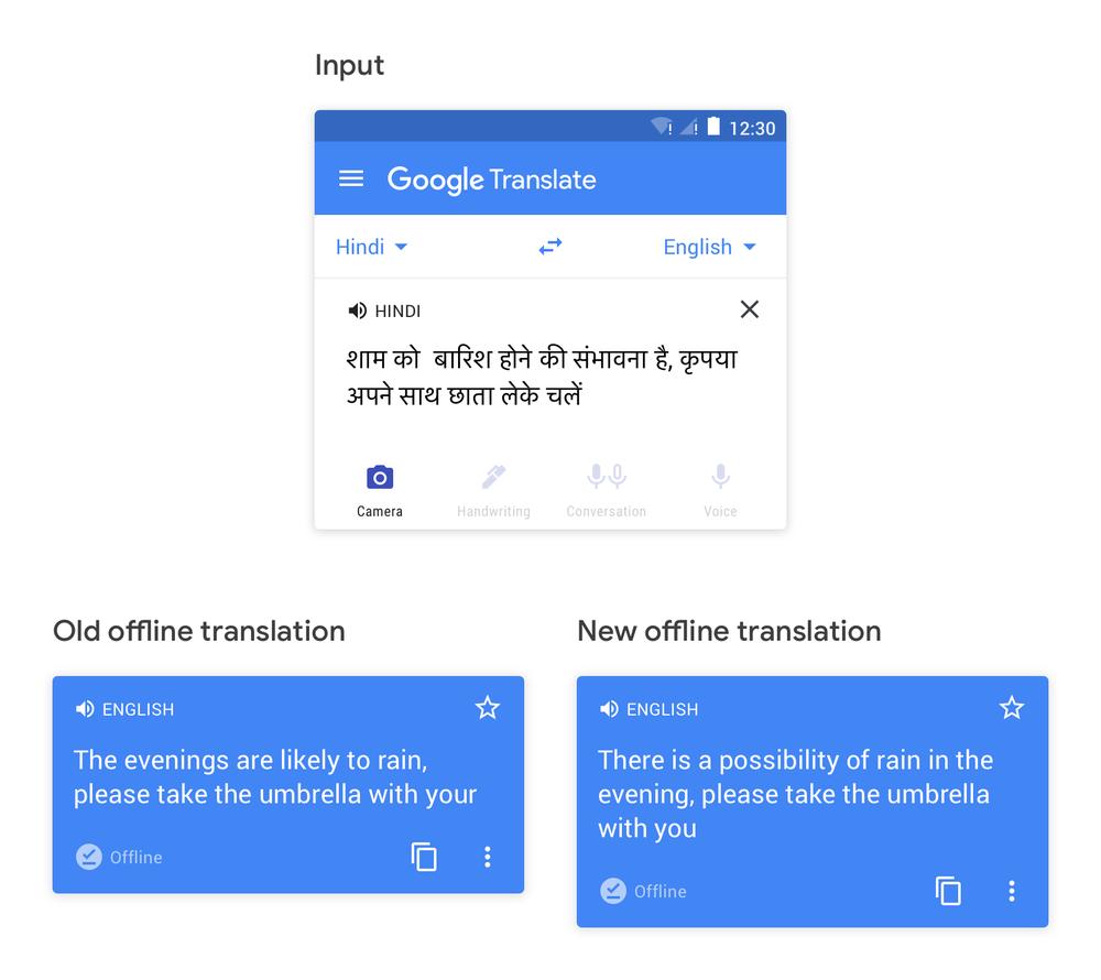 Google Translate Improves Offline