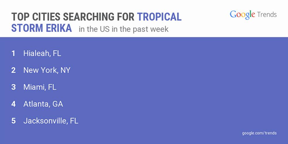 tropical-storm-erika.width-1024.png