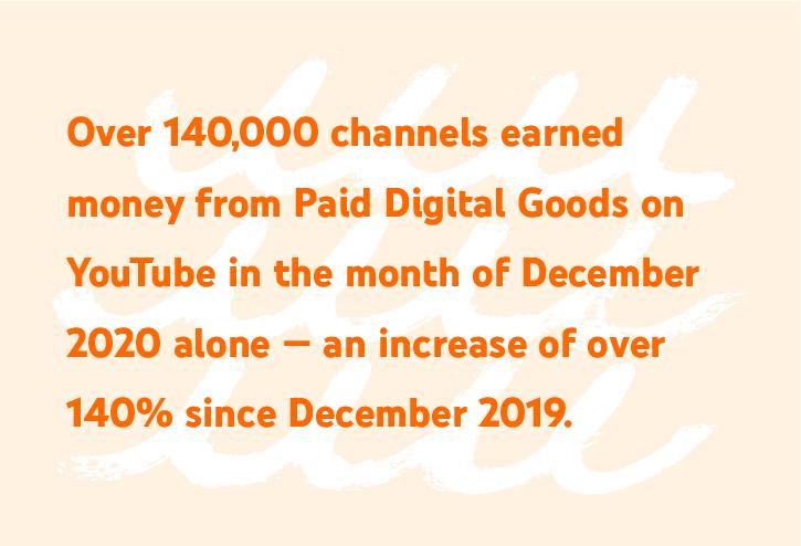 140K channels
