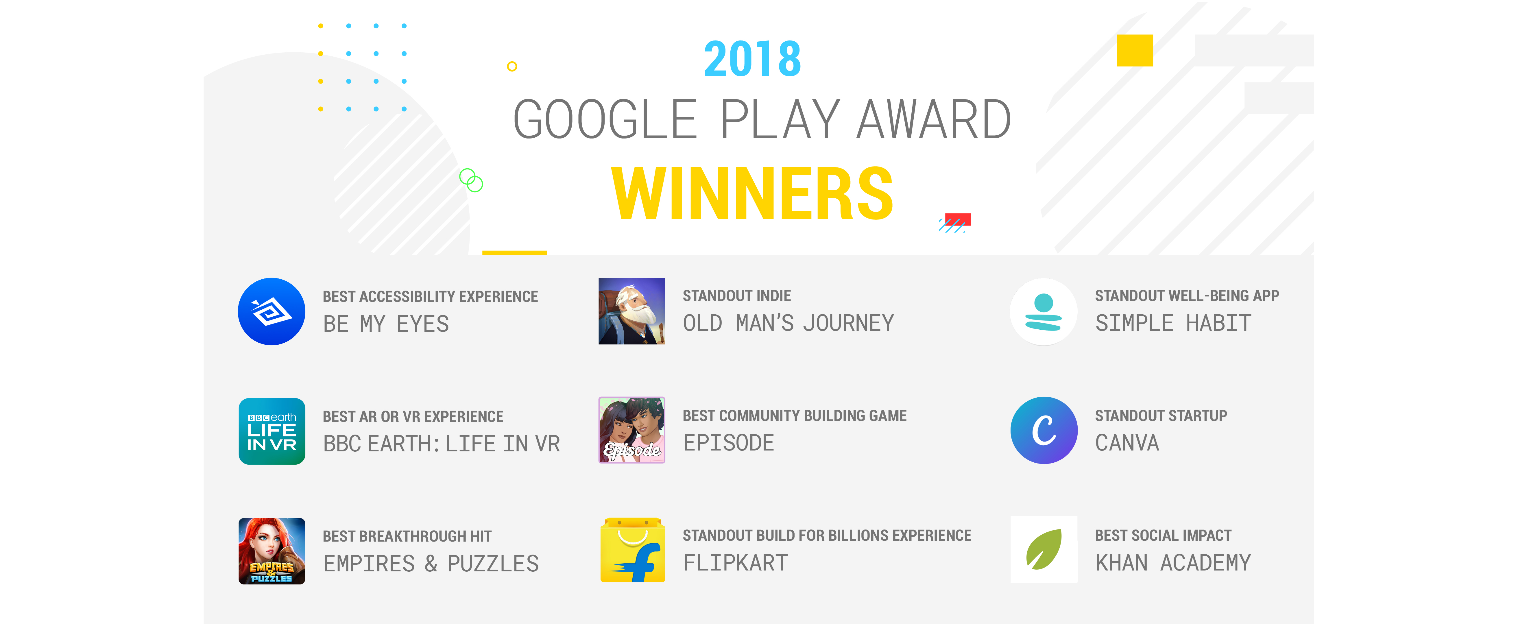 The winners of the 2018 Google Play Awards are