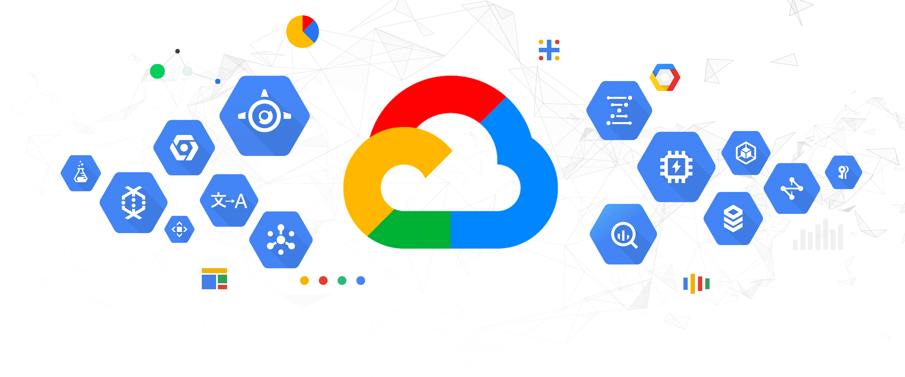 Google Cloud Covered