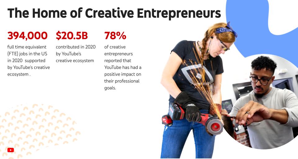 The Home of Creative Entrepreneurs