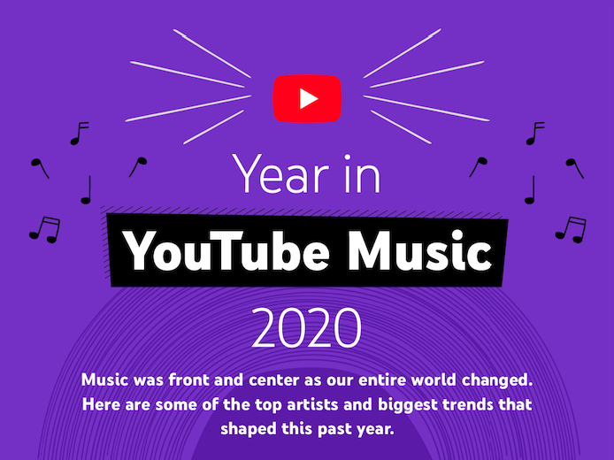 The Year in YouTube Music 2020