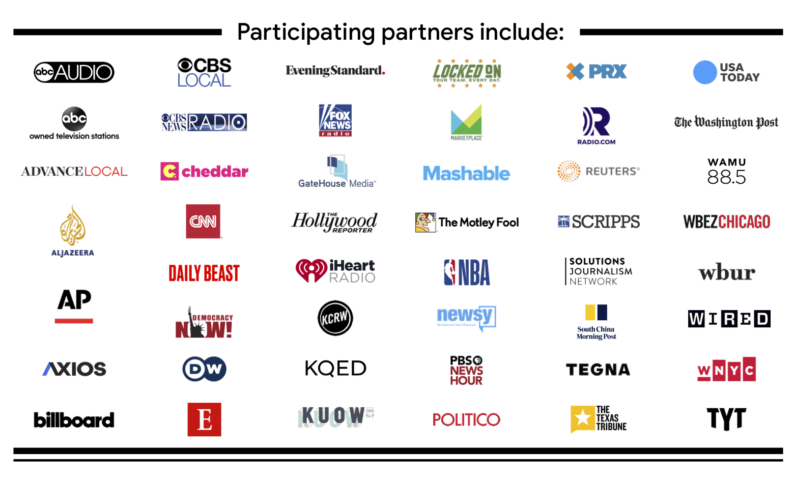 Partners for Your News Update