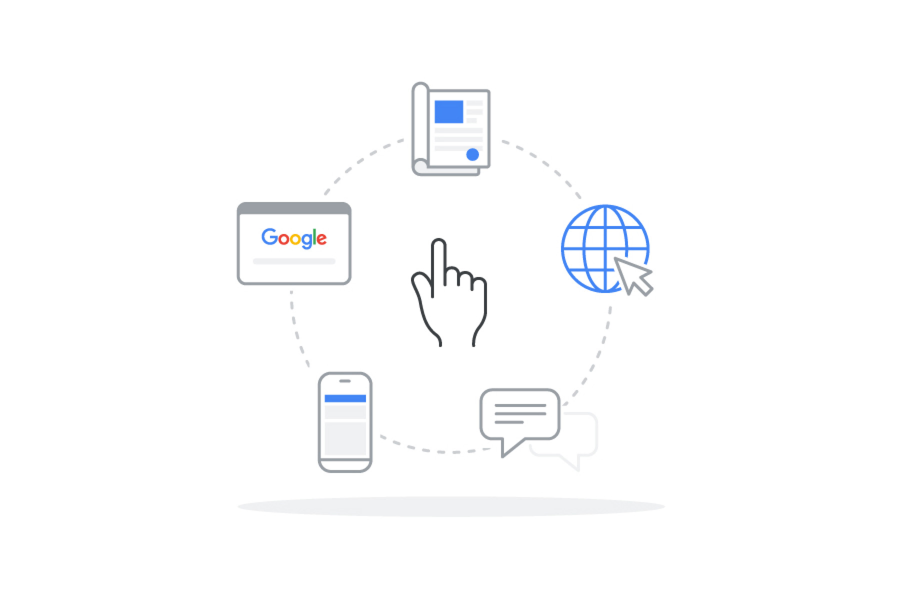 A hand icon surrounded by icons of a Google homepage, chat box, mobile phone, magazine or newspaper, and a globe with a computer mouse arrow