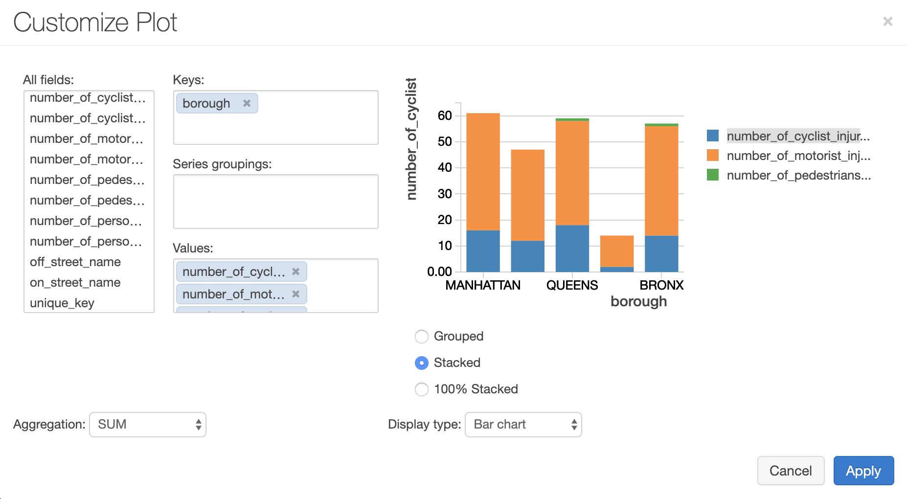 Creating a visualization in Databricks.