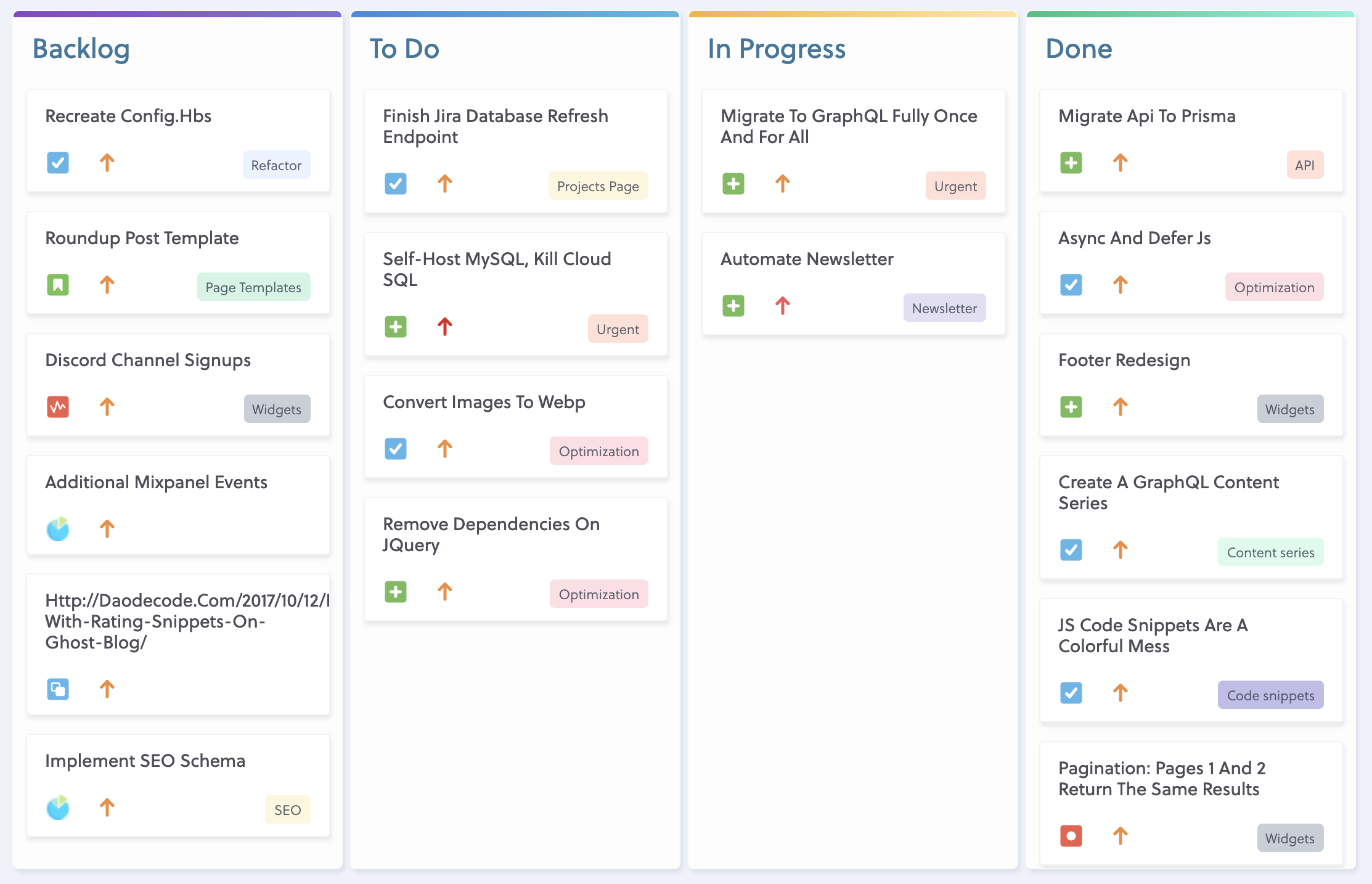 Building an ETL Pipeline: From JIRA to SQL | Hackers and Slackers