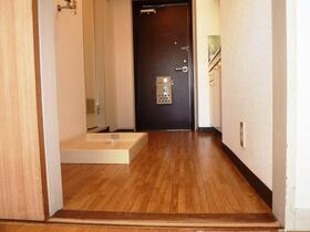 杉本ビル 403号室の玄関