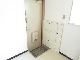 アレストフクダ 102号室の玄関