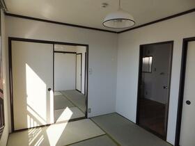 石川ハイツ 201号室のその他