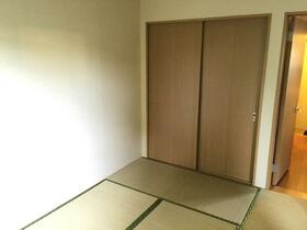 リバーハイムⅣ 103号室のその他