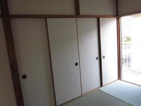 デュークハイツクロガネ 201号室のその他