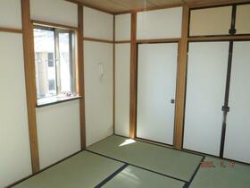 中央グリーンハイツ 201号室のベッドルーム