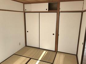 青葉マンション1号館 132号室の収納