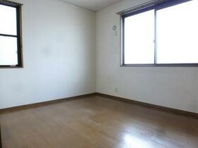 フレマリール堀込 A 202号室の居室